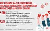 Wojciechów: Lutowa akcja krwiodawstwa